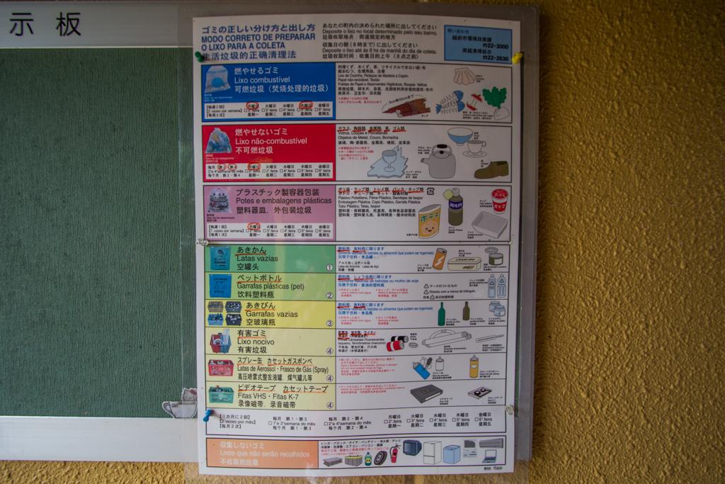 Япония - памятка по мусорной сортировке