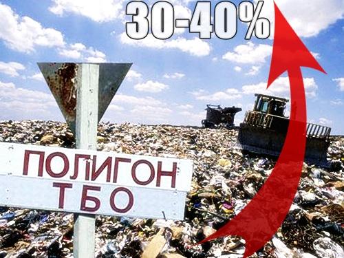 Выросли цены на вывоз строительного мусора на полигоны МО