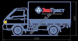 Вывоз мусора Портер тент размеры